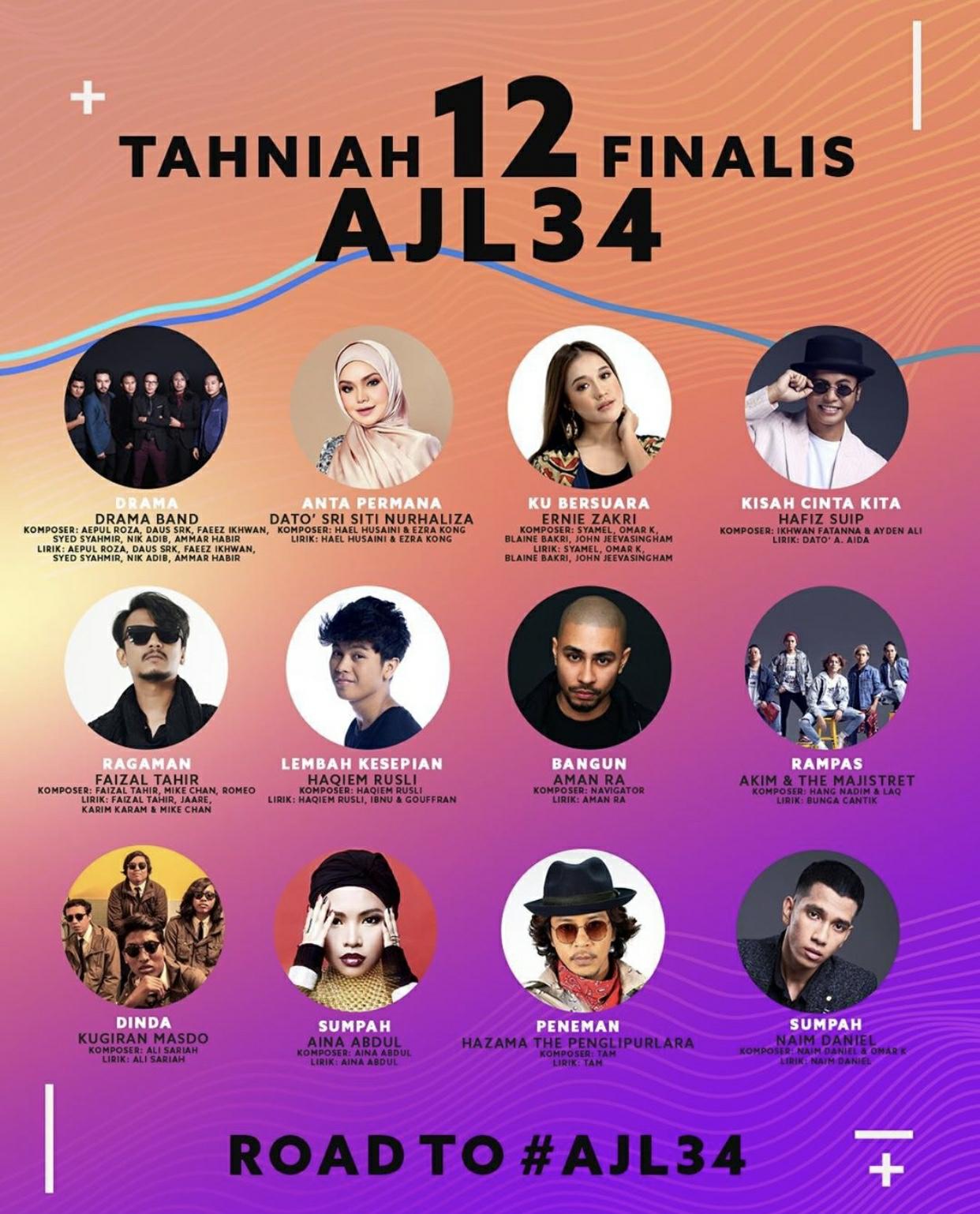 Anugerah Juara Lagu : Top 3 Juara Lagu 2020